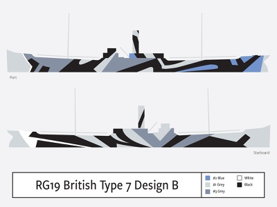 RG19 British Type B Design B illustration camouflage dazzle