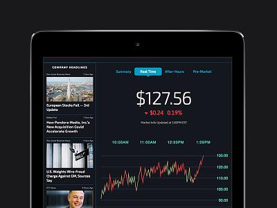 Nasdaq Stock Profile stock market stocks nasdaq finance tablet design