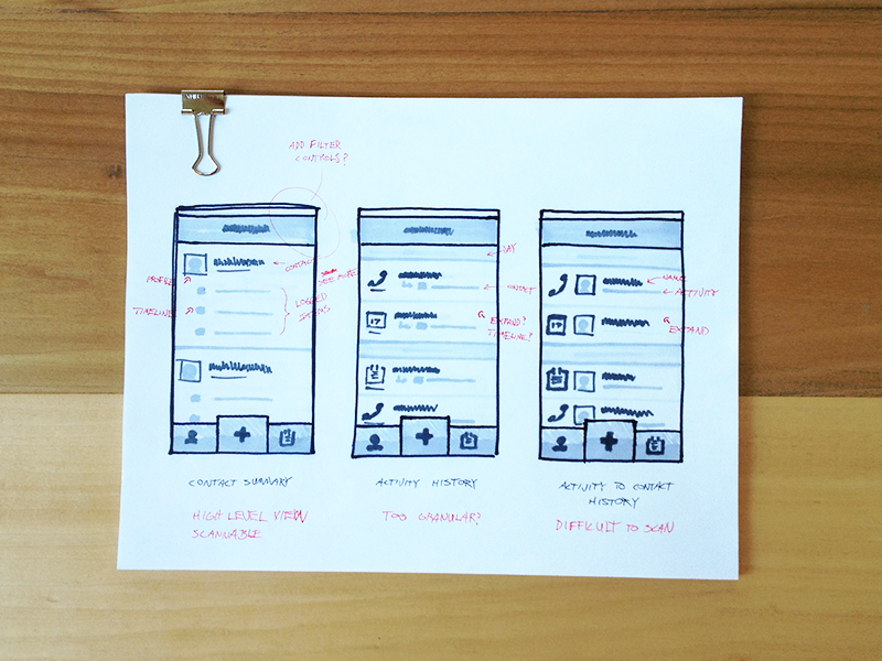 3 Up Sketches wireframes pen paper prototype ink ux ui annotations mobile iphone sketch