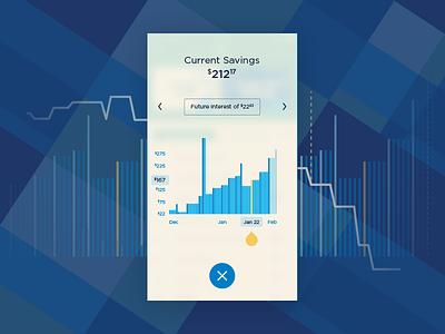 Graphing Confession ux app ui finance product critique deliverable visual data chart graph