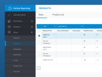 Manufacturing production line dashboard