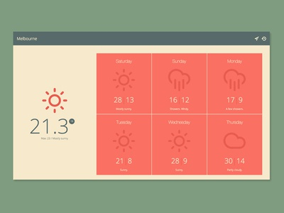 Weather App / Digital Signage