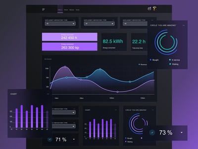 chart page UI Design