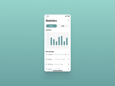 Statistics dashboard social media mobile 066 statistics concept design app dailyui ui