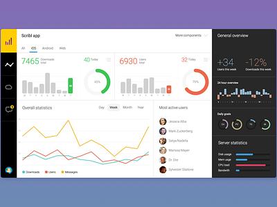 Dashboard Sketch Freebie dashboard flat sketch freebie download free statistics app