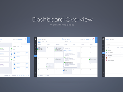 Dashboard Overview product graph chart analytics restaurant management project ux ui simple flat dashboard