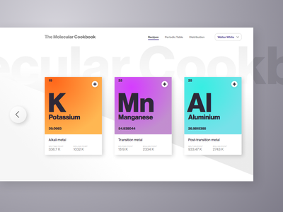 Molecular Cookbook product app chemistry elements simple flat dashboard