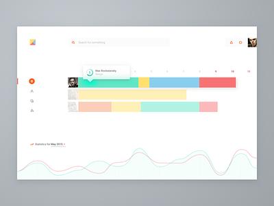 Dashboard graph chart timeline flat data infographic dashboard visualization