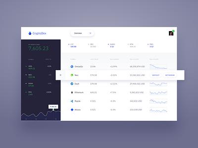 Crypto app exploration payment ico token crypto wallet dashboard app. ui ux blockchain bitcoin. ethereum