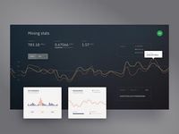 Crypto Miner Dashboard