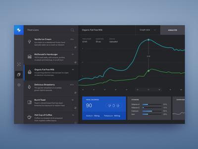 Nutrino Web App