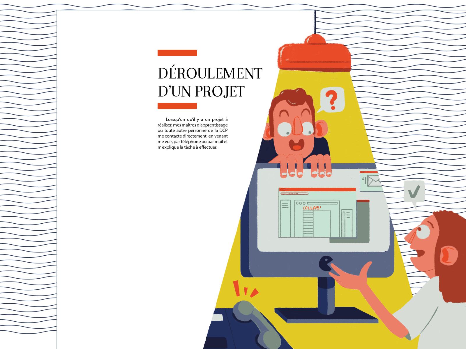 Visuels Du Rapport Réflexif D Expérience By Pauline Le Nours