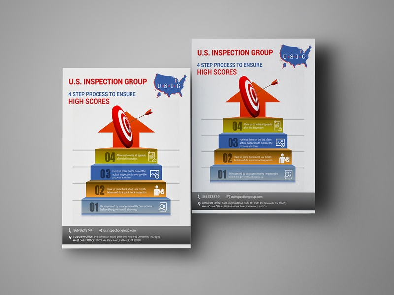 U.S. Inspection Group fab flyer flyers flyer flyer design ad card illustration branding post card design advertisement advertise