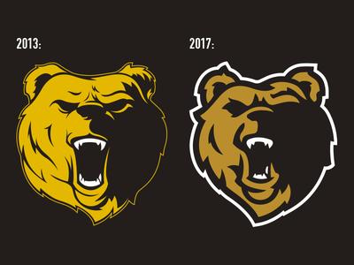 Bear Progression