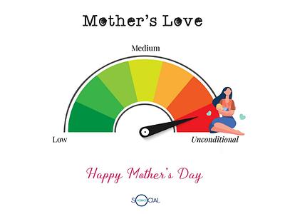 Happy Mother's Day tropicalpost mothersday2020 onlinepostdesign graphicdesign socialmonksinda socialmonkschennai socialmonks