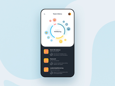 Wellbeing app concept sketch icon vector ui design graphic design teamwork colors status team emotions wellbeing typography animation ux ui mobile app design mobile minimal design app