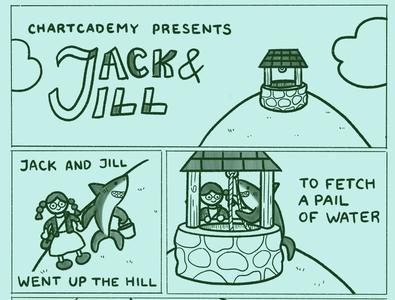 Jill's DIY Cocktails Chartcademy poster