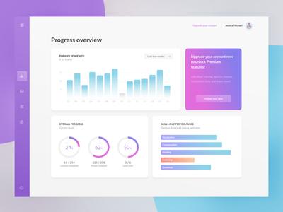 Dashboard // Learning platform