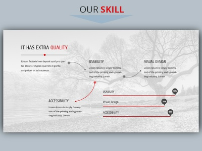 Our Skill Section Design  app landing page landing page ui kit mobile userinterface app ios