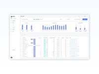 app.curv.io - Signals | Keyword Research