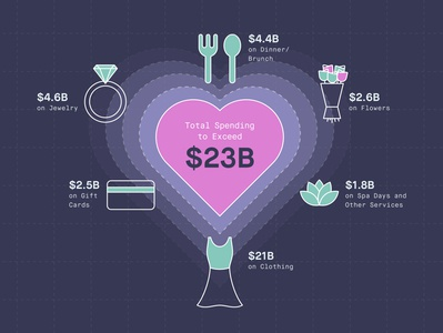 Mother's Day Infographic Detail 1 iconography vector aggregation data shopping gifts infographic heart