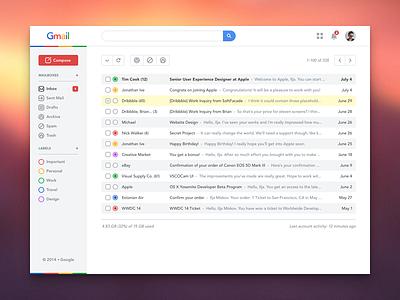 Gmail Redesign google web design web ui ux white flat minimalism blur