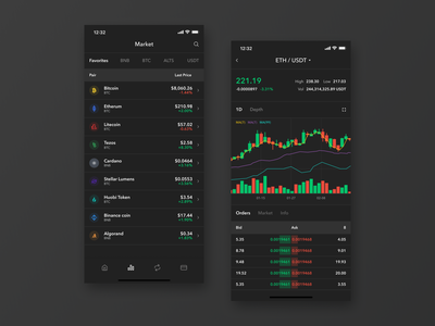 Crypto Wallet ux ui design ui mobile app market ios crypto wallet crypto ui crypto market crypto exchange cryptocurrency crypto