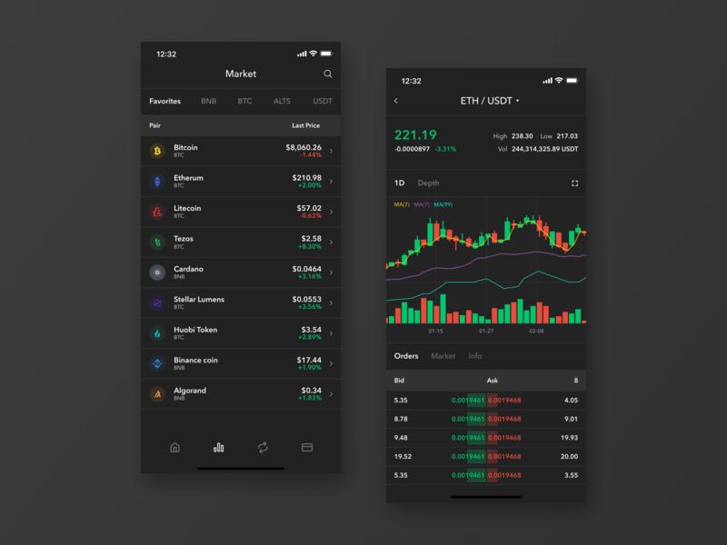 Crypto Wallet ux ui design ui mobile app market ios crypto wallet crypto ui crypto market crypto exchange cryptocurrency crypto