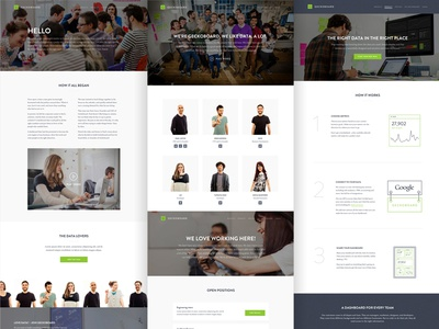 Geckoboard marketing site pages