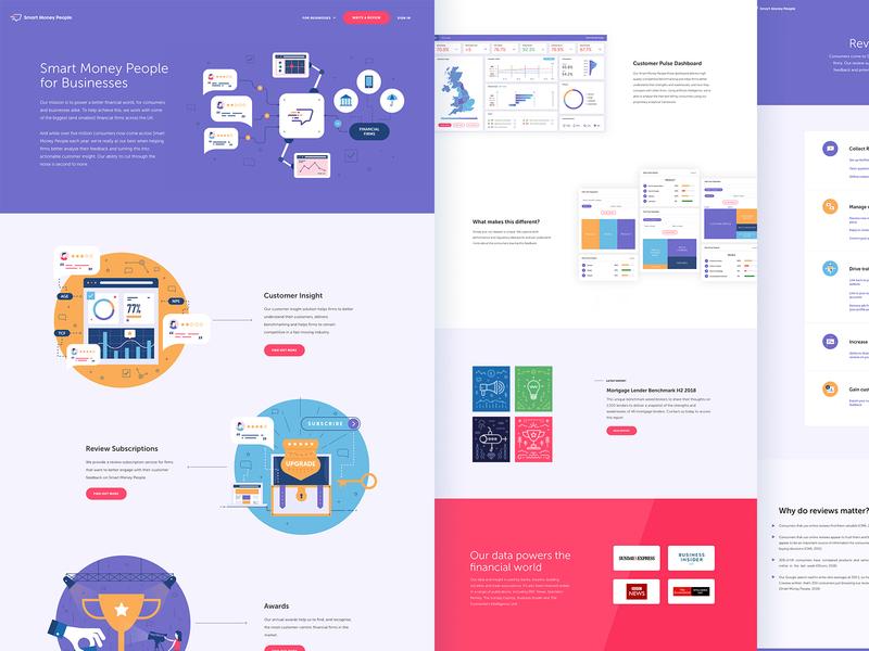 Smart Money People pages web design website illustration banking