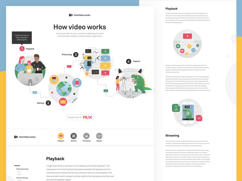 How Video Works after effects animation design web vector website ui illustration