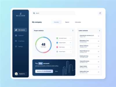 Tax-optimized solution for Realized Technologies LLC crm dashboad real estate minimal clean ui web flat clean app ui ux design