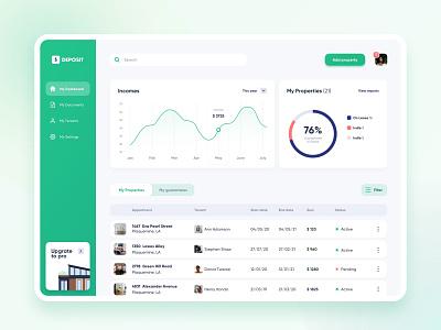 Invoice Factoring Trading Platform crm app web minimal design flat clean real estate dashboad finance ui ux