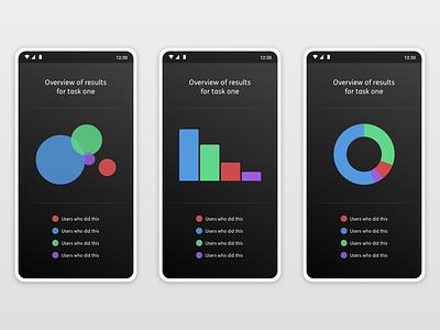 Mobile Stats App Concept app ui design
