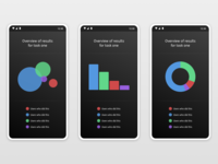 Mobile Stats App Concept