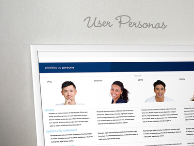 User Personas user personas personas users ux ia information architecture