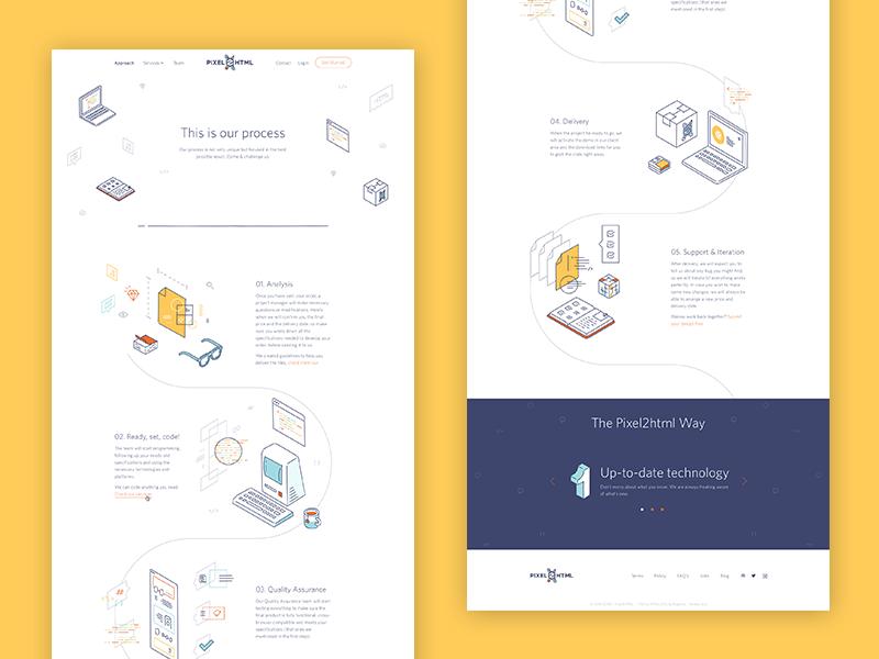 Pixel2HTML: bringing their approach to life landing page ui ux landing code workflow process flat website