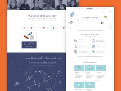 Pixel2HTML: team & jobs