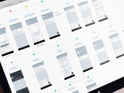 User flow user flow android app research experience ui structure map flow wireframes ux