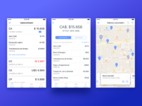 Banco Galicia - Eminent iOS App