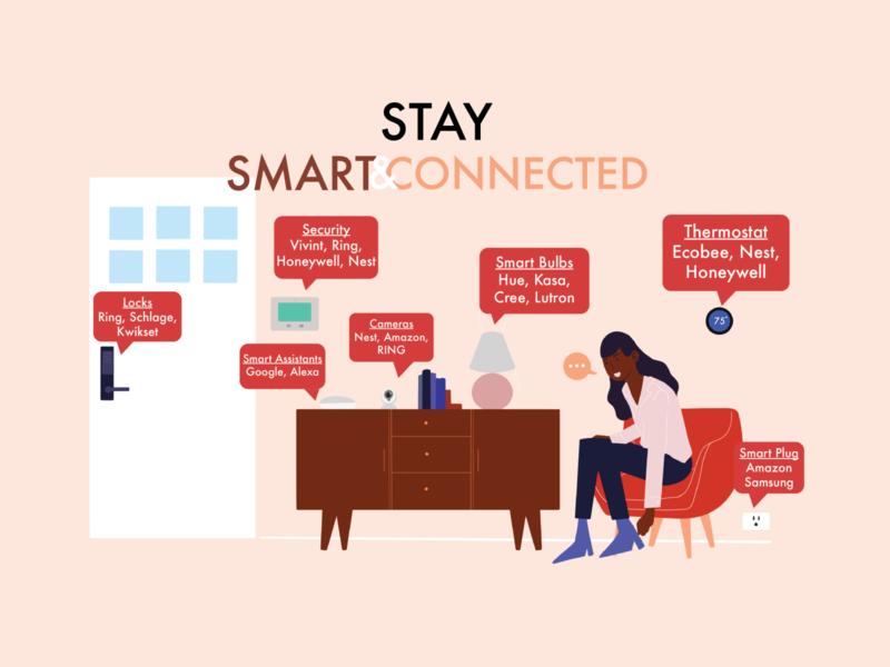 Smart Home woman home smart home illustrator design procreate digital illustration digital art