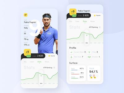 Tennis app #2 ios app design sport xd yellow tennis app mobile ui ux ui design