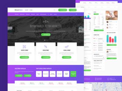 Garanti Yatırım Homepage
