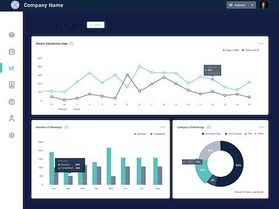Daily UI Challenge 18 - Data minimal web ux ui flat design
