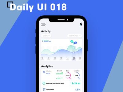 Daily UI 018 - Analytics