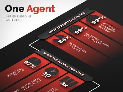 Poster Infographic black red poster data infographic isometric