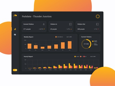 Thunder Junction design mustard yellow gradients figma ui logo design branding website bright colors report statisitics dashboard ui dark theme orange yellow ux thunder dashboard