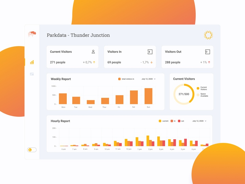 Thunder Junction sun logo bison parkdata thursday website typography branding design national parks branding logo illustration figma yellow orange ux ui thunder dashboard light logo light theme