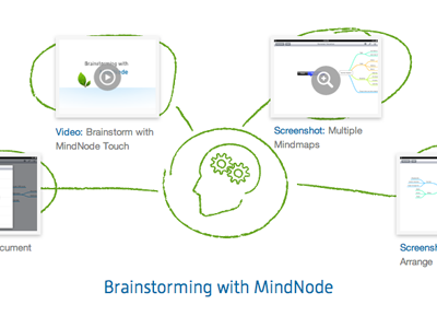 mindnode.com webdesign illustration