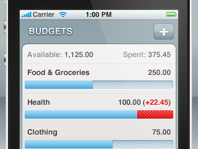 Personal Expenses iPhone App Concept iphone app interface design